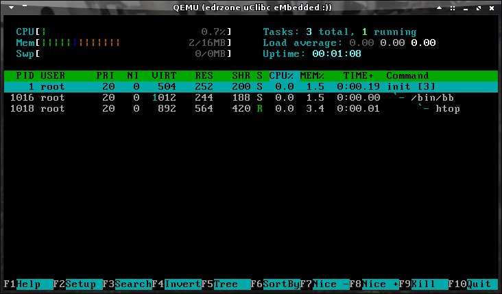 HTOP - Displaying System Statistics